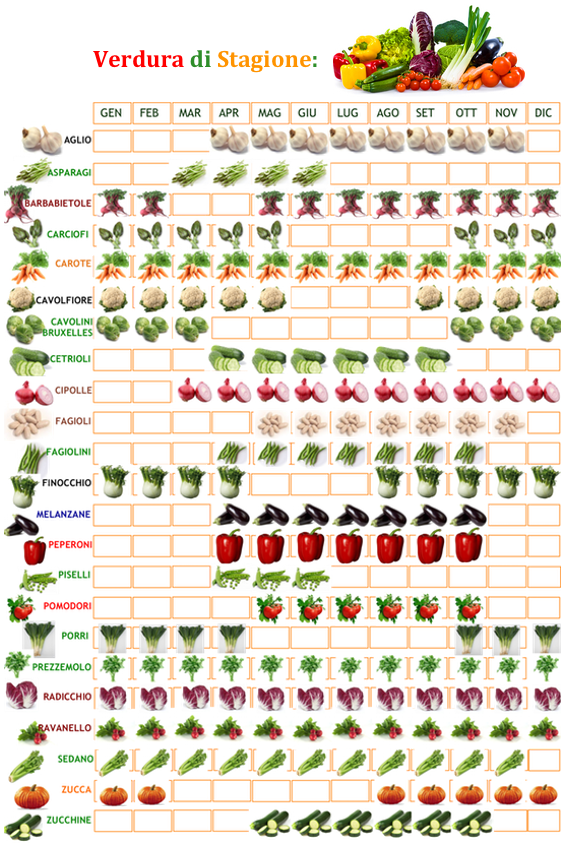 Verdure miste di stagione